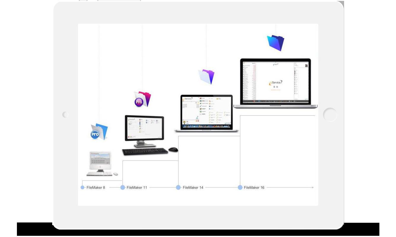 FileMaker- Evoluzione delle soluzioni