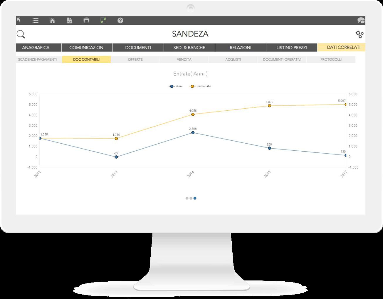 CRM di zService grafico delle entrate e uscite nei documenti contabili della scheda cliente